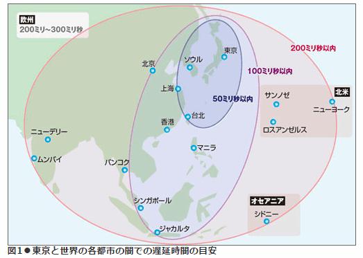 MT4 setsuzoku3