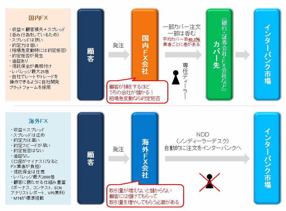 fx hikakuzu