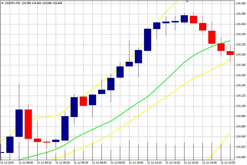 graph 150812 3