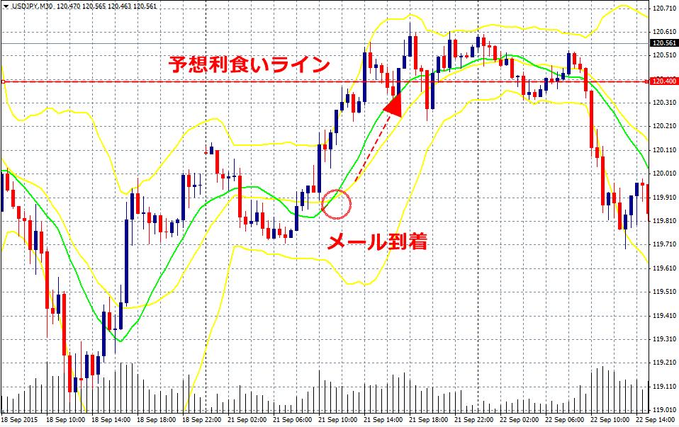 graph 150916 1