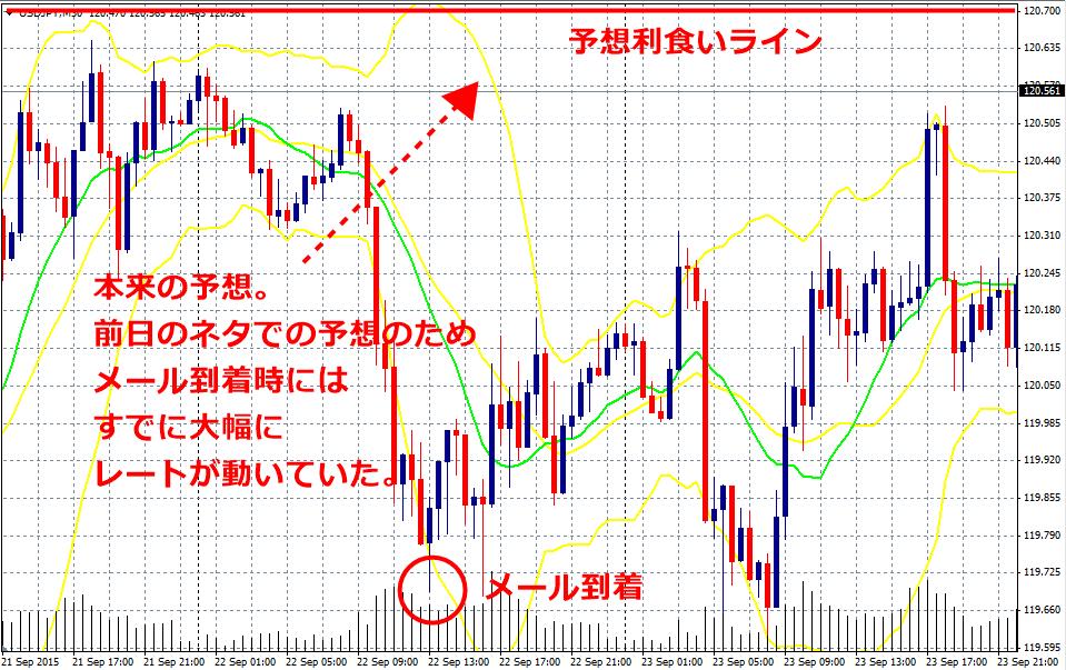 graph 150916 2