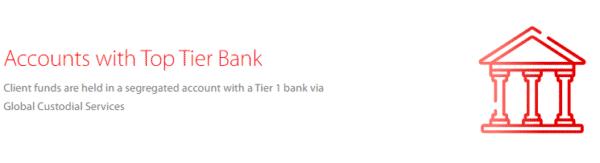 Top Tier Bank