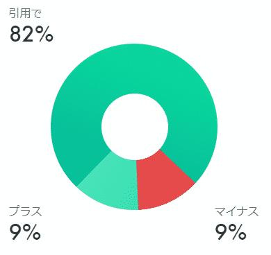 FxProの約定力・約定スピード