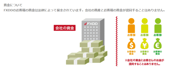 FXDDの資産保全(分別管理・信託保全)