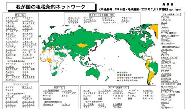 租税条約のネットワーク