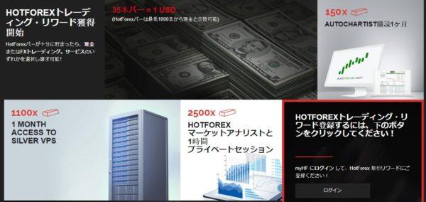 HotForexのポイントプログラム