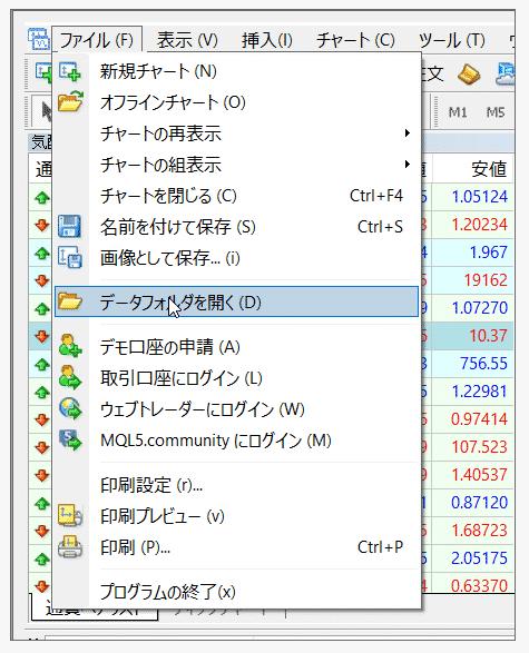 3.MT4データフォルダを開く