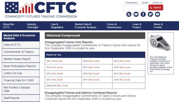 CFTCのサイト版シカゴIMM通貨先物ポジション