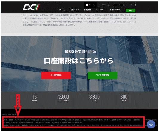 CXCMarketsの金融ライセンス